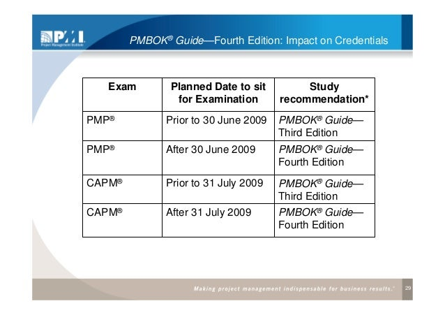 the pmbok guide essay A guide to the project management body of knowledge p cm  simply make a  copy of the relevant page of the pmbok guide, mark the error, and send it to.