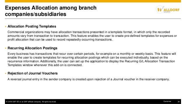 overview presentation intercompany integration solution for sap busin…, Presentation templates