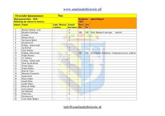 www.amelanderhistorie.nl/ Nes  Overzicht huisnummers Huisnummerlijst 1810 Belasting op ramen en deuren huisnr Naam 1 2 3 4...