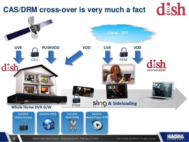 Converging CAS and DRM, David Bouteruche from Nagra