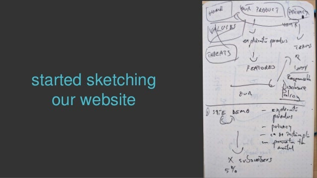started sketching our website