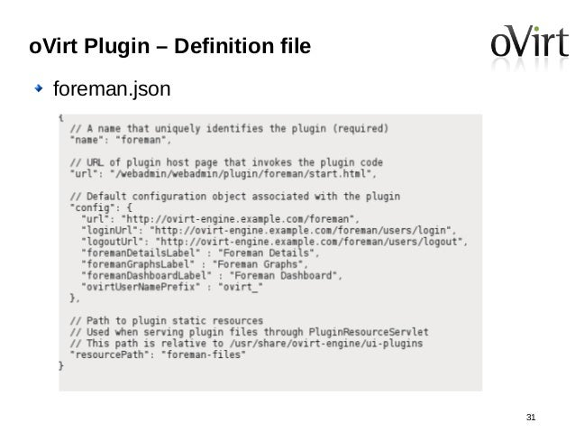 ... 31. OVirt Plugin U2013 Definition File Foreman.json ...