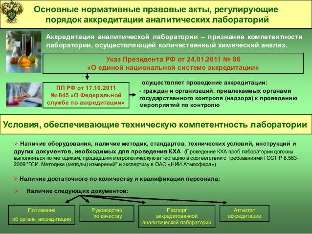 Аи. Проект нормативов пдв. Атмосферный воздух. Программный.