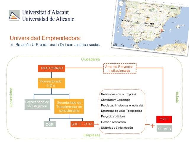 Taller Nacional sobre Vigilancia e Inteligencia Estratégica: OVTT Slide 3