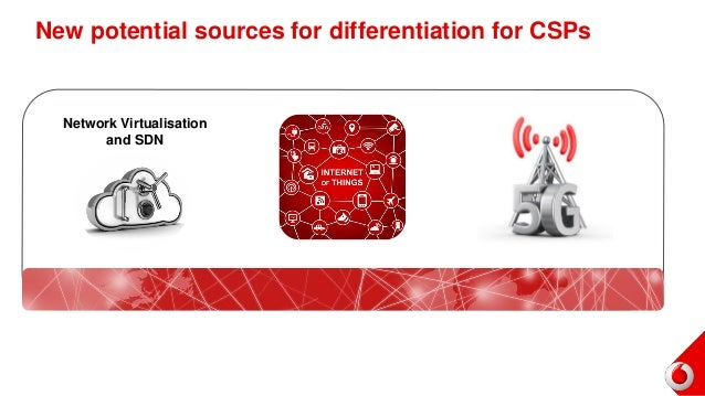 Assessing the prospects for telecoms operators in the ICT services markets - Digital Futures 2025 Slide 3