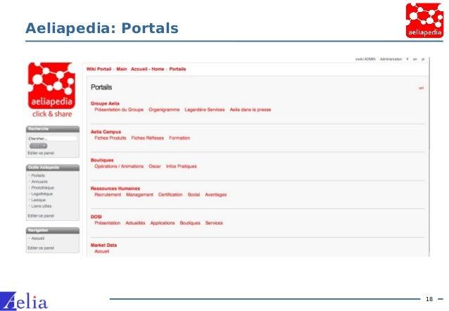 18 Aeliapedia: Portals