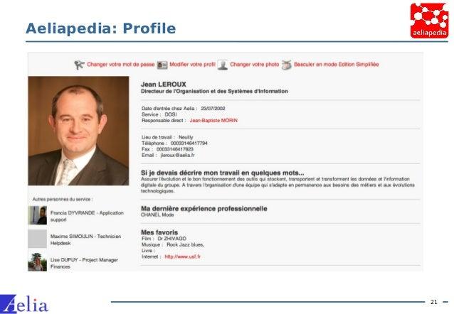 21 Aeliapedia: Profile