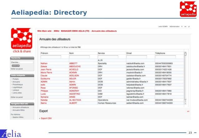 23 Aeliapedia: Directory