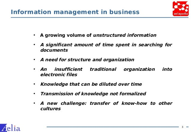 3 Information management in business • A growing volume of unstructured information • A significant amount of time spent i...