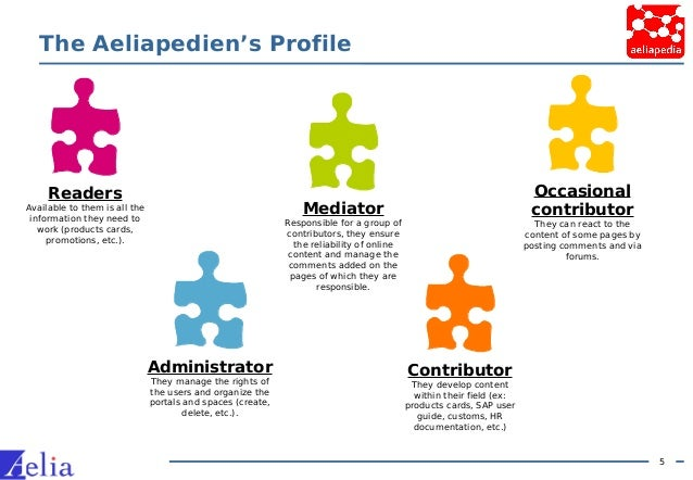 5 The Aeliapedien's Profile Administrator They manage the rights of the users and organize the portals and spaces (create,...