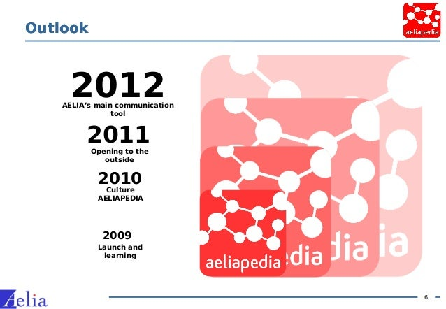 6 Outlook 2009 2010 2011 2012 Launch and learning Culture AELIAPEDIA Opening to the outside AELIA's main communication too...