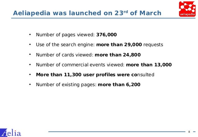 8 Aeliapedia was launched on 23rd of March • Number of pages viewed: 376,000 • Use of the search engine: more than 29,000 ...