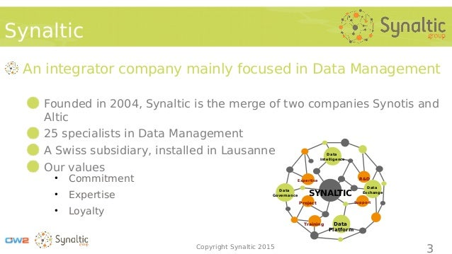 Manage tracability with Apache Atlas, a flexible metadata repository Slide 3