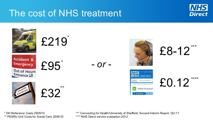 step analysis of nhs Listening into action blog - 'lia nhs trusts' early warning system for ceos' (based on lia analysis of 2017 nhs national survey results 32 key findings.