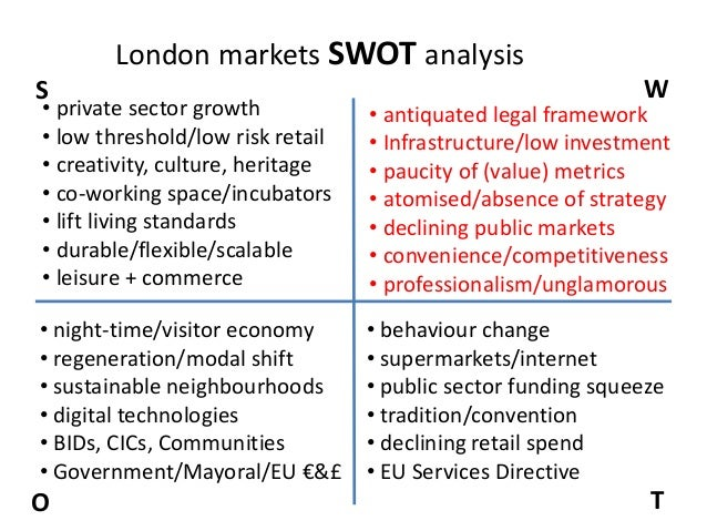 swot analysis ymca london Search results sorry, an unexpected error has occurred please try to search using a different term, or contact us quoting error code unse-1 not yet registered with us register with us today: it's fast and free find out.