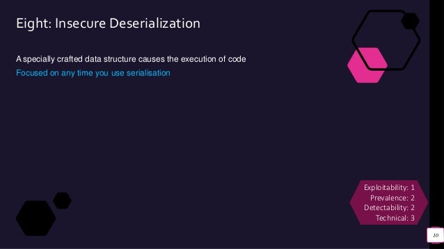 Eight: Insecure Deserialization A specially crafted data structure causes the execution of code Focused on any time you us...