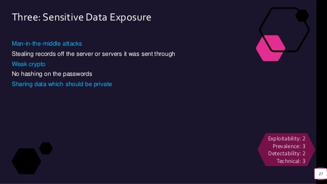 Three: Sensitive Data Exposure Man-in-the-middle attacks Stealing records off the server or servers it was sent through We...