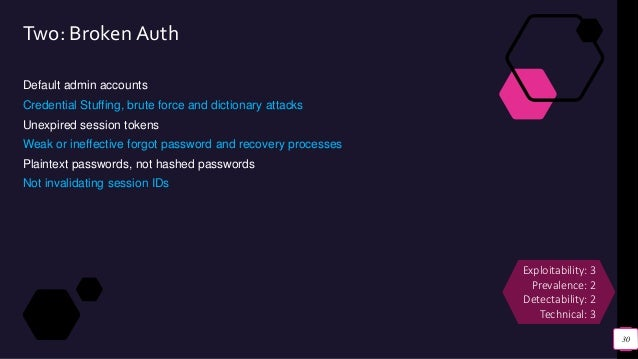 Two: Broken Auth Default admin accounts Credential Stuffing, brute force and dictionary attacks Unexpired session tokens W...