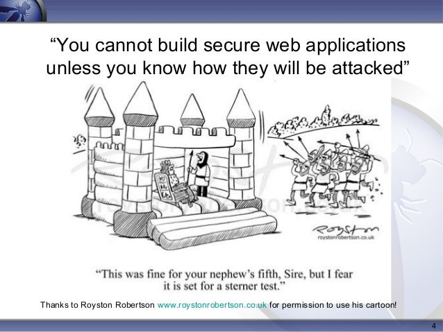 Javaone 2014 Security Testing For Developers Using Owasp Zap