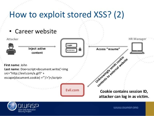 cross site scripting how to fix