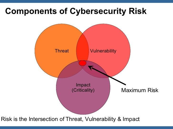The Top Ten Cybersecurity Threats of 2008