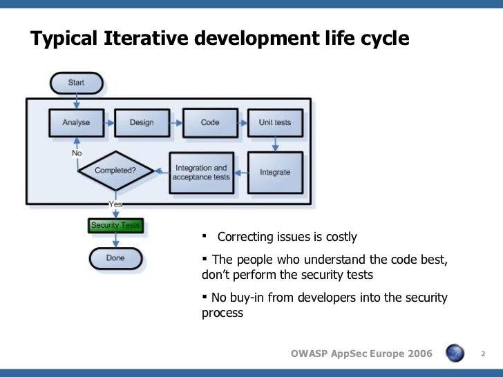 Security Testing Slide 2