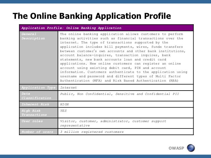 The Online Banking Application Profile  Application Profile: Online Banking Application  General            The online ban...