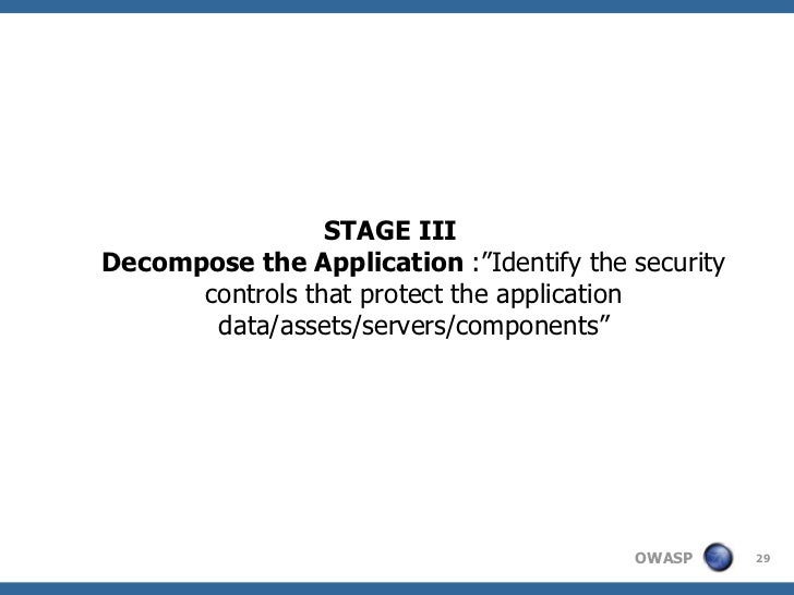 """STAGE IIIDecompose the Application :""""Identify the security      controls that protect the application       data/assets/se..."""