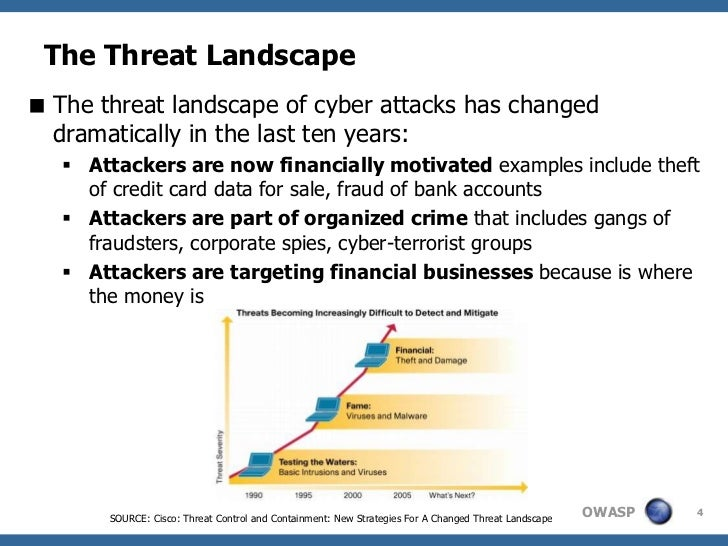 The Threat Landscape The threat landscape of cyber attacks has changed  dramatically in the last ten years:    Attackers...
