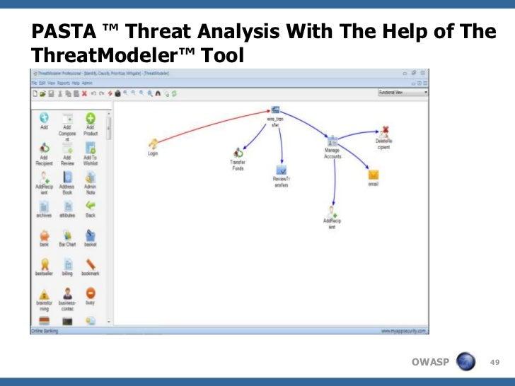 PASTA ™ Threat Analysis With The Help of TheThreatModeler™ Tool                                   OWASP   49