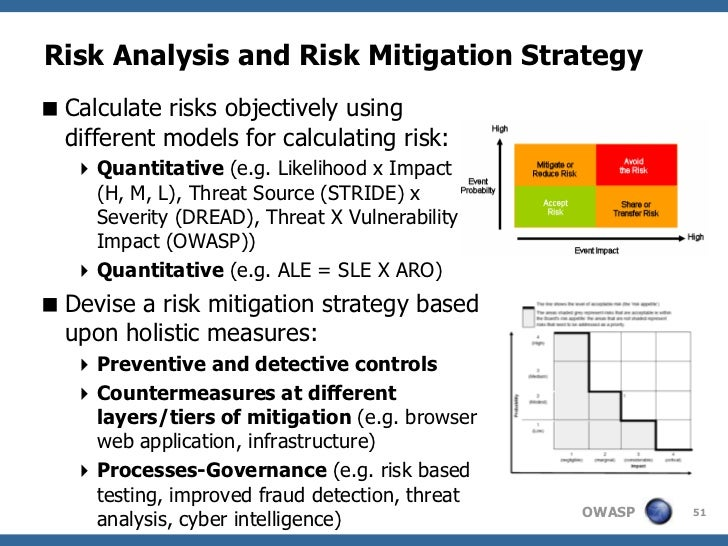 Risk Analysis Of Banking Malware Attacks