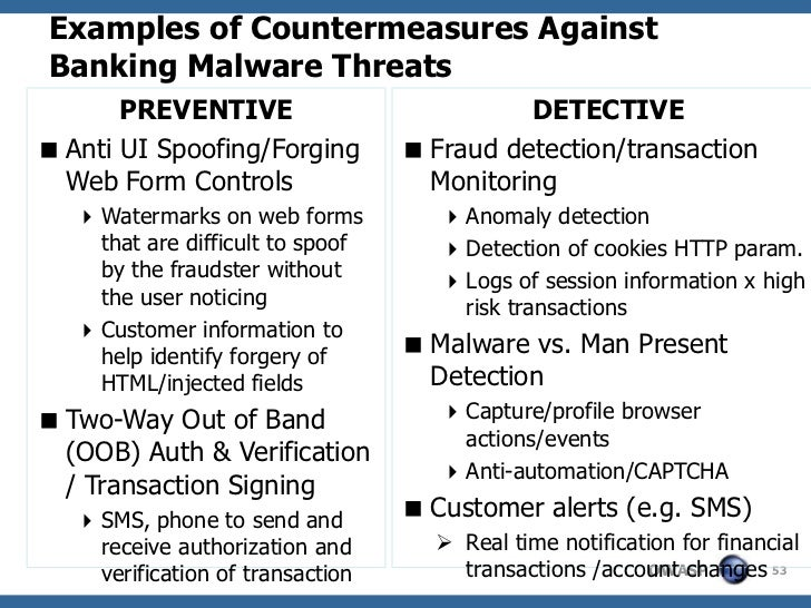 Examples of Countermeasures Against Banking Malware Threats       PREVENTIVE                            DETECTIVE Anti UI...