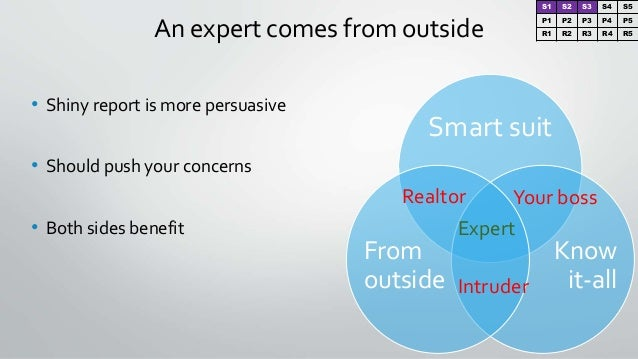 An expert comes from outside Smart suit Know it-all From outside Realtor Intruder Your boss Expert • Shiny report is more ...