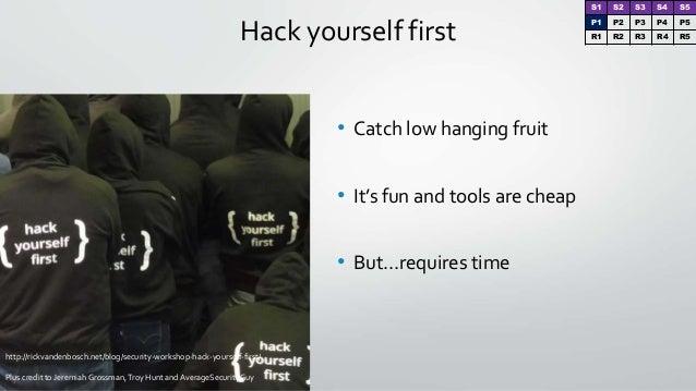 http://rickvandenbosch.net/blog/security-workshop-hack-yourself-first/ Plus credit to Jeremiah Grossman,Troy Hunt and Aver...