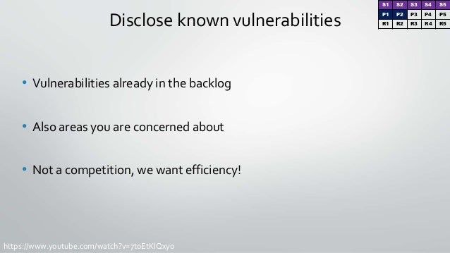 S1 S2 S3 S4 S5 P1 P2 P3 P4 P5 R1 R2 R3 R4 R5 • Vulnerabilities already in the backlog • Also areas you are concerned about...