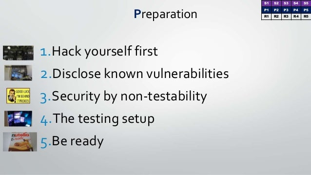 Preparation 1.Hack yourself first 2.Disclose known vulnerabilities 3.Security by non-testability 4.The testing setup 5.Be ...