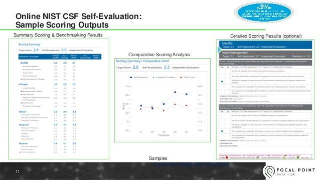 w-cyber-risk-modeling Owasp cyber risk quantification 2018