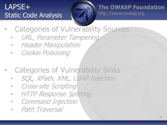 Java Secure Coding Practices