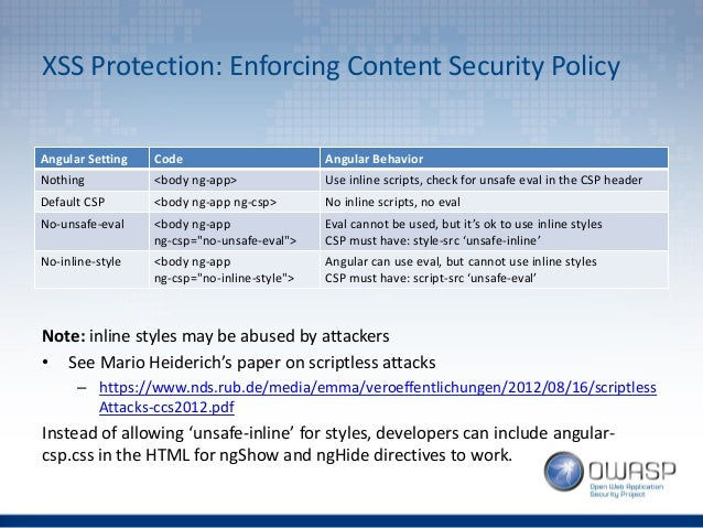 OWASP London - So you thought you were safe using AngularJS   Think a…