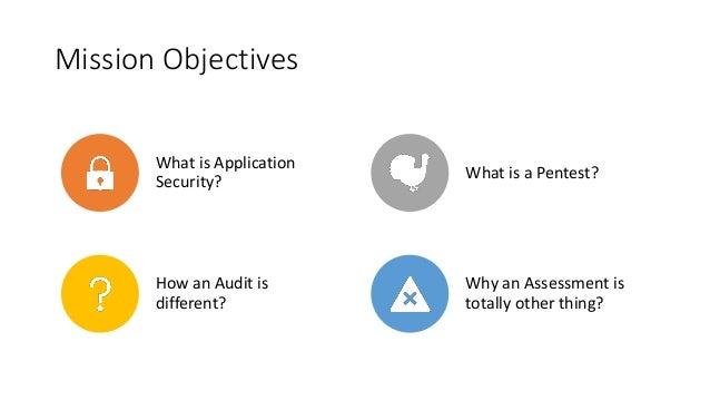 В чому різниця між тестами на проникнення, аудитами, та іншими послугами з кібербезпеки Slide 3
