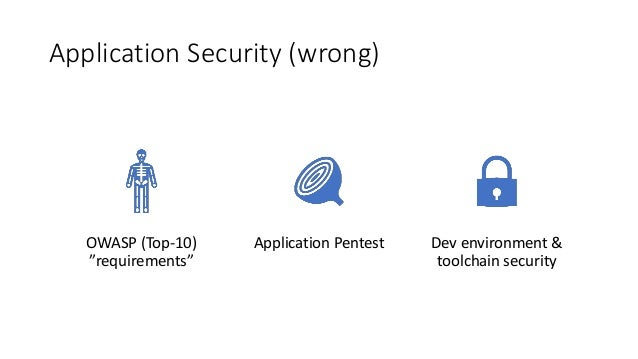 Application Security (true)