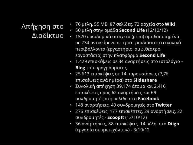 • 76 μέλη, 55 ΜΒ, 87 σελίδες, 72 αρχεία στο WikiΑπήχηση στο   • 50 μέλη στην ομάδα Second Life (12/10/12)  Διαδίκτυο   • 1...