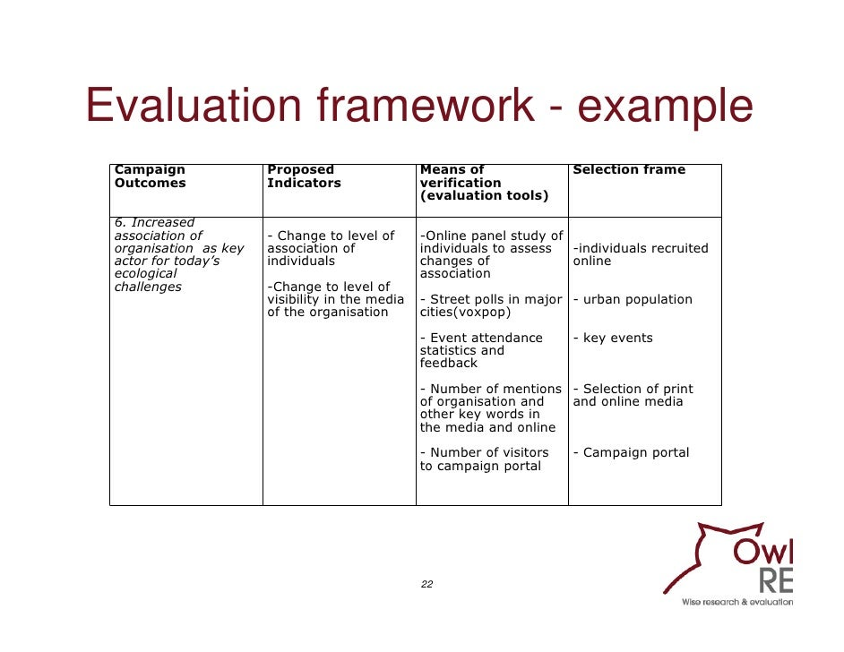 Sample Workshop Evaluation Form Example. Evaluating Communication  Programmes, Products And Campaigns: Trainingu2026