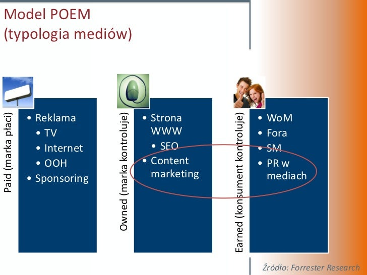 Nasze media Slide 3