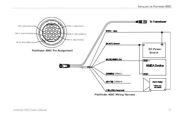 wiring a fishfinder block and schematic diagrams u2022 rh lazysupply co