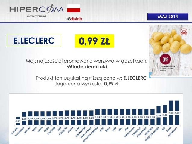MAJ 2014 Maj: najczęściej promowane warzywo w gazetkach: •Młode ziemniaki Produkt ten uzyskał najniższą cenę w: E.LECLERC ...
