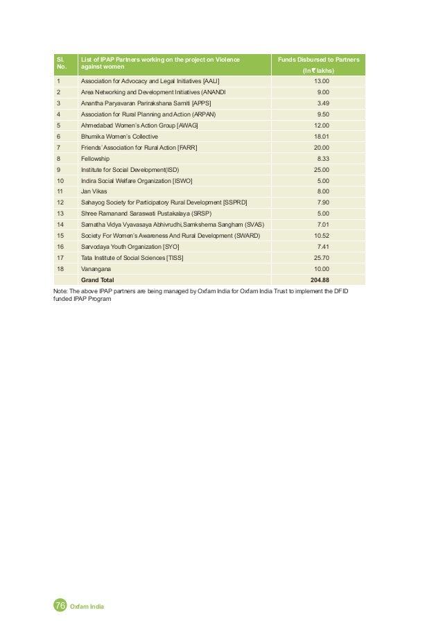 Oxfam India: 2nd Floor, 1 Community Centre, New Friends Colony, New Delhi 110 065, India Tel: +91 (0) 11 4653 8000, Fax: +...