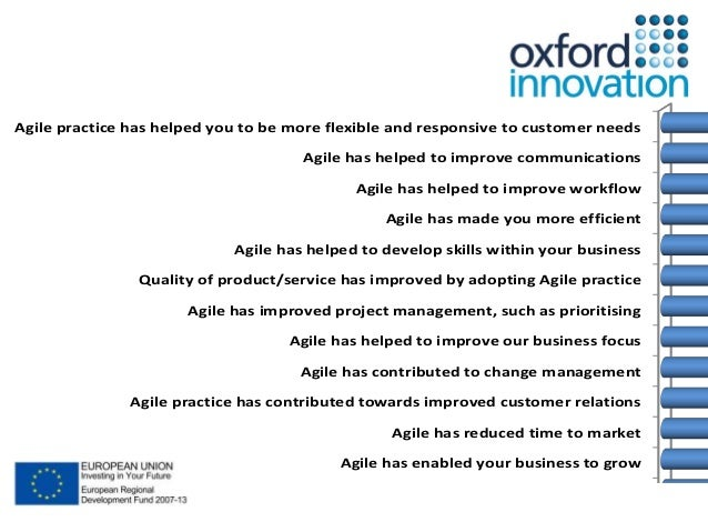Agile practice has helped you to be more flexible and responsive to customer needs  Agile has helped to improve communicat...