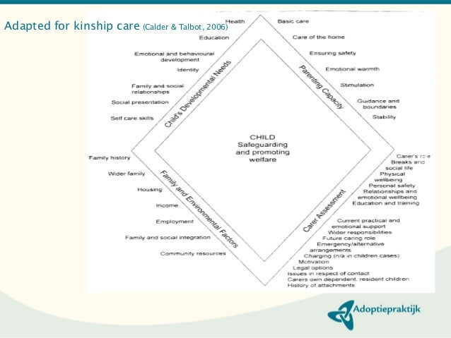 exploration into nursing a personal framework Reflection is a critical component of professional nursing practice and a strategy   this method allows for exploration of both empirical and theoretical literature  and  (b) described personal reflective exemplars and (c) discussed the process  of  a reflective model or framework may prevent nurses from getting stuck in  the.
