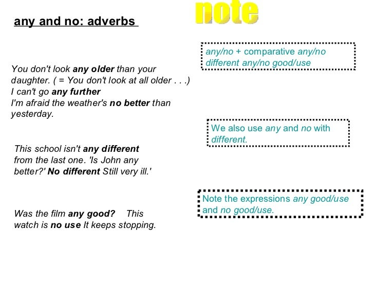 any/no  + comparative  any/no different any/no good/use any and no: adverbs   We also use  any  and  no  with  different. ...